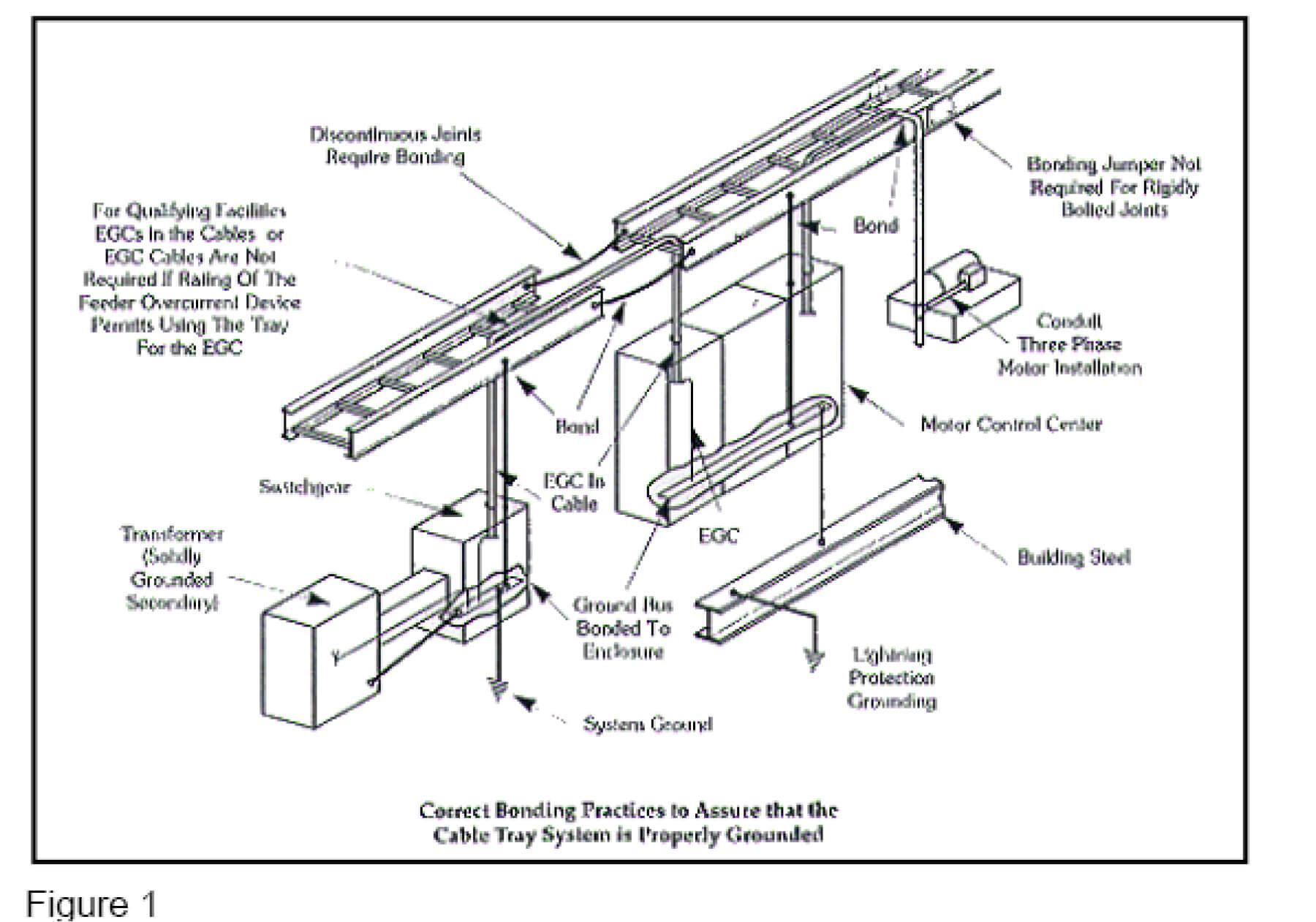 ladder safety diagram