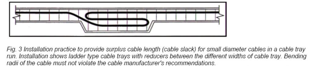 Circuit Integrity of Cable Tray Wiring Systems During Natural